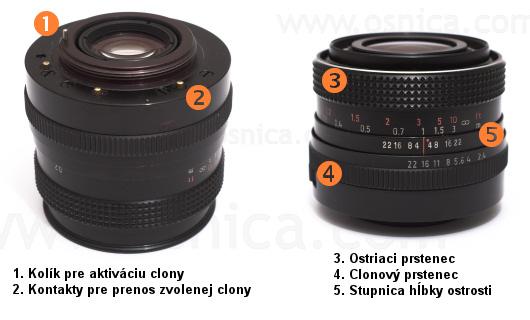 Objektív Flektogon 35/2.4 - popis častí bežného M42 objektívu